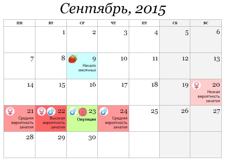 Планирование овуляции календарь